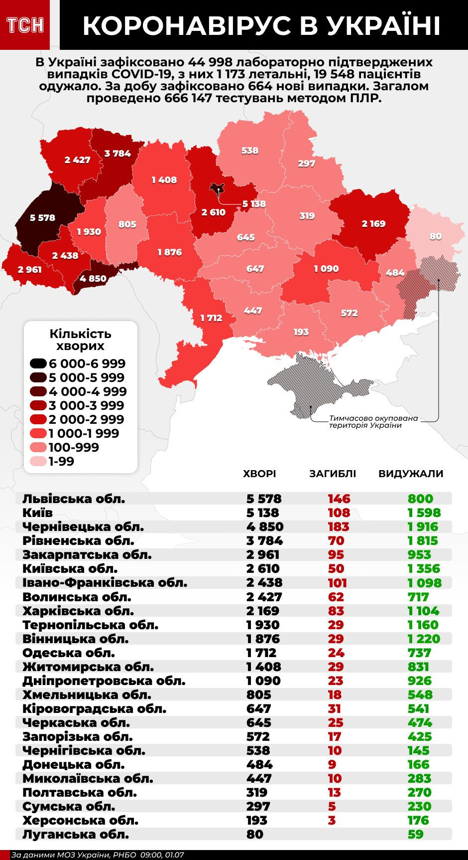 Коронавірус в Україні - інфографіка станом на 1 липня