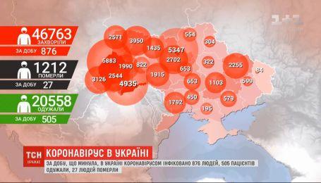 В Україні збільшують кількість місць для хворих на коронавірус