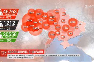 В Украине увеличивают количество мест для больных коронавирус