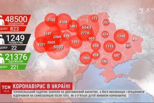 Карантин и самоизоляция: в Тернопольском садике обнаружили вспышку коронавируса
