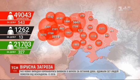 Статистика Минздрава: количество диагнозов коронавируса в Украине вплотную приблизилась к 50 тысяч