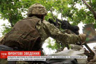 За прошедшие сутки боевики устроили более 10 обстрелов, четверо украинских бойцов ранены