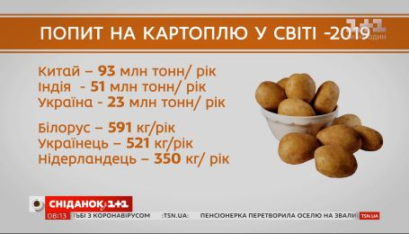 Аналитики прогнозируют рост мирового рынка картофеля