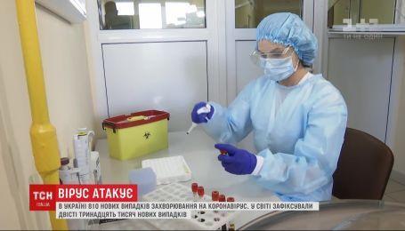 В Україні 810 нових випадків захворювання на коронавірус