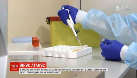 В Україні зафіксовано 810 нових випадків захворювання на коронавірус