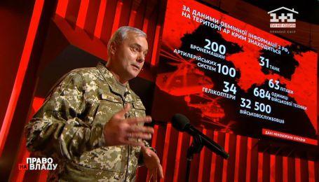 Сергій Наєв про сценарії на всьому кордоні з РФ та окупованими територіями