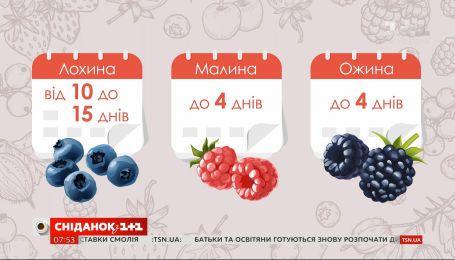 Чому у цьому роцізросли ціни на ягоди