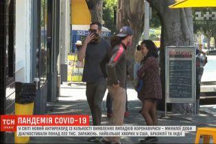 Коронавирусная пандемия: в Украине накануне от коронавируса вылечились 1016 человек