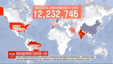 Новий рекорд: минулої доби в Україні від коронавірусу вилікувалися понад тисячу людей