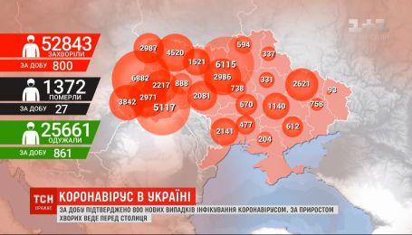 Коронавирус в Украине: Киев перехватил у Львова антилидерство
