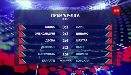 Чемпионат Украины: итоги 30 тура и анонс следующих матчей