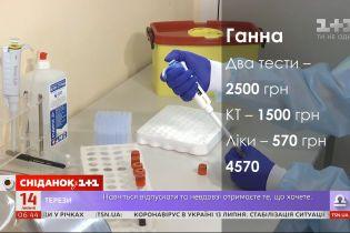 Цінник на COVID-19: скільки коштує в Україні вилікуватися від коронавірусу