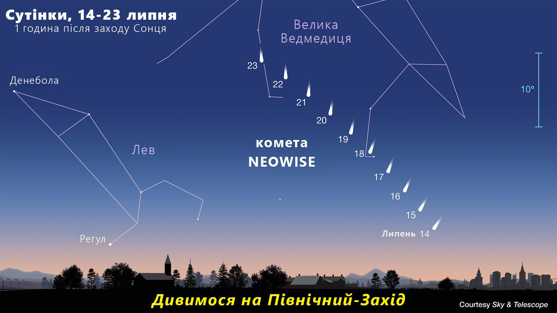 Комета як побачити