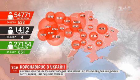 Коронавирус в Украине: в шести областях накануне не обнаружили ни одного нового случая заражения