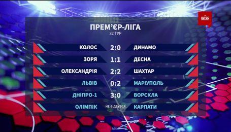 Чемпионат Украины: итоги 32 тура