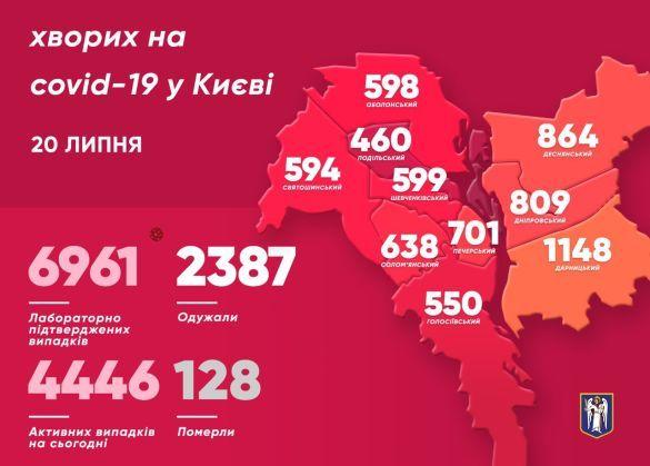 20 липня Київ коронавірус_статистика