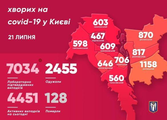 Коронавірус у Києві_статистика_21 липня