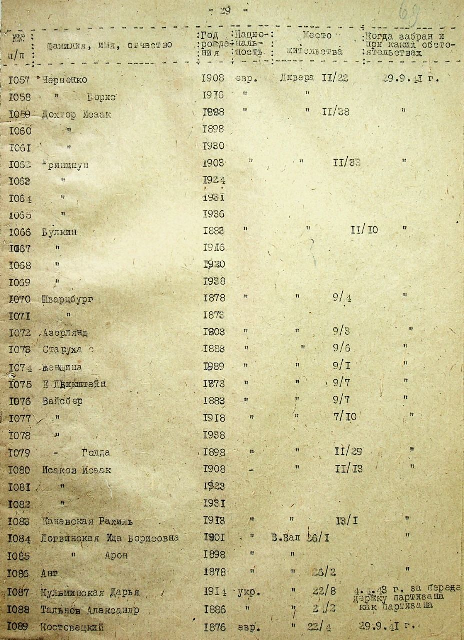 архів Голокост_1