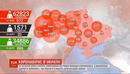 В Украине увеличилось количество госпитализаций из-за коронавируса - Минздрав