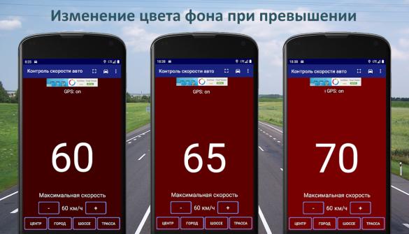 Застосунок контролю перевищення швидкості