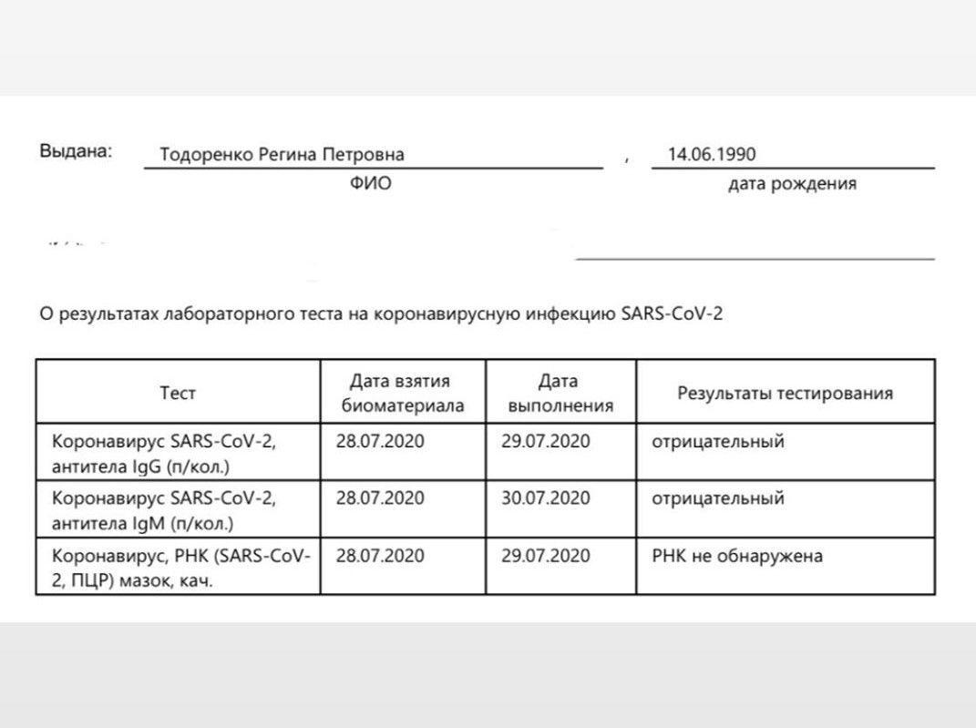 Регіна Тодоренко, результати аналізів