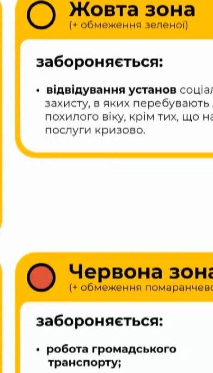 Як ділити Україну: у МОЗ визначилися з переліком міст і регіонів, які входитимуть до чотирьох карантинних зон.