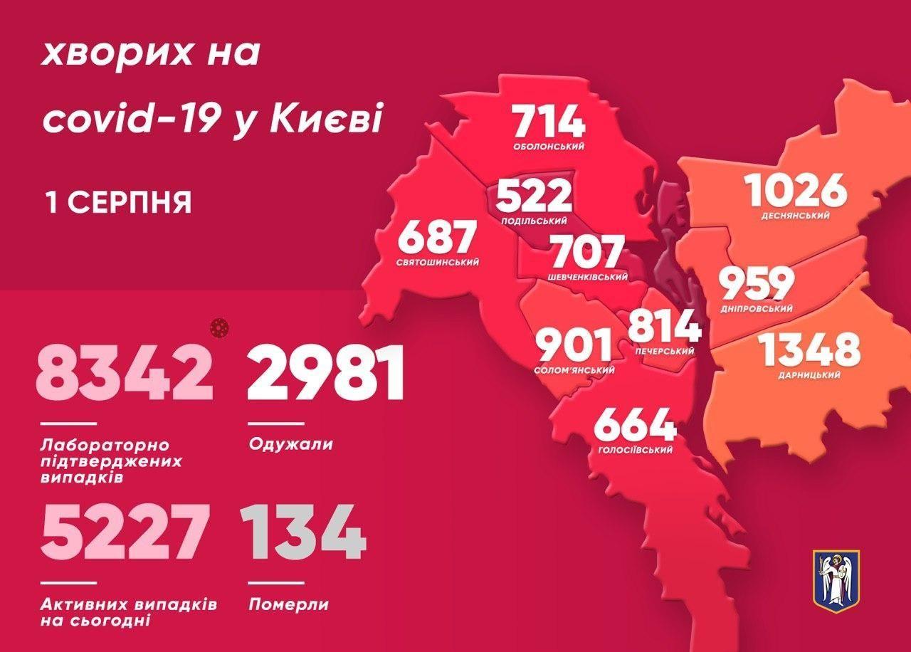 Коронавірус у Києві - мапа заражених районів станом на 1 серпня