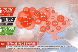 """Коронавірус у """"Київхлібі"""": інфікувалися 37 працівників великої столичної пекарні"""