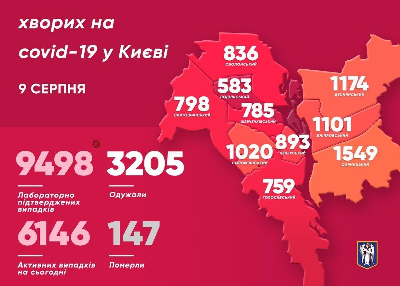 Київ, корона