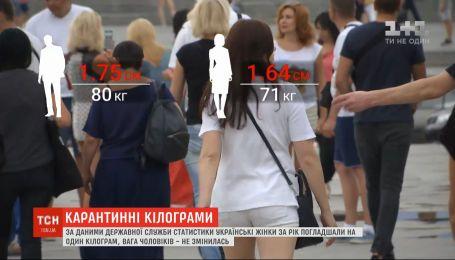 Контрольное взвешивание: на сколько килограммов украинцы поправились за год