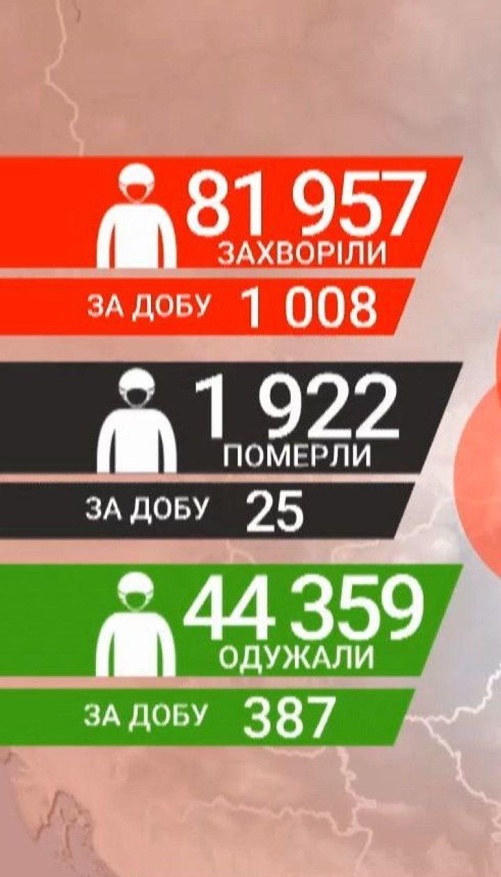 Коронавирусная пандемия: в Украине начали разворачивать больницы второй волны