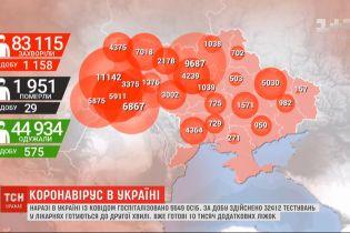 Минздрав готовится ко второй волне коронавируса в Украине