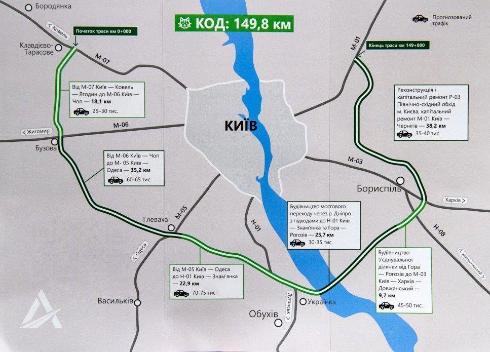 КОД Київська обхідна дорога схема