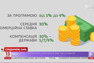 Чи скористалися українські підприємці державною програмою доступних позик