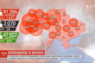 Коронавірус в Україні: кількість хворих перевищила 90 тисяч