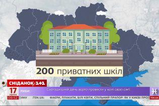 Скільки коштує навчання в приватних школах в Україні
