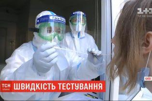 Щодоби 15 тисяч українців тестують на коронавірус