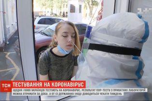 Щодоби на коронавірус тестують 15 тисяч українців