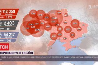 В Украине впервые от коронавируса в сутки умерло 49 человек