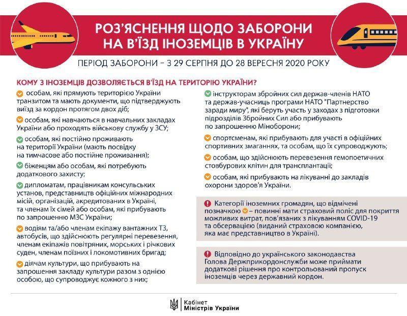 Заборона в'їзду іноземцям до України