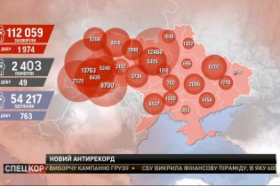 За 26 августа от коронавируса в Украине умерло 49 человек – это новый антирекорд смертности