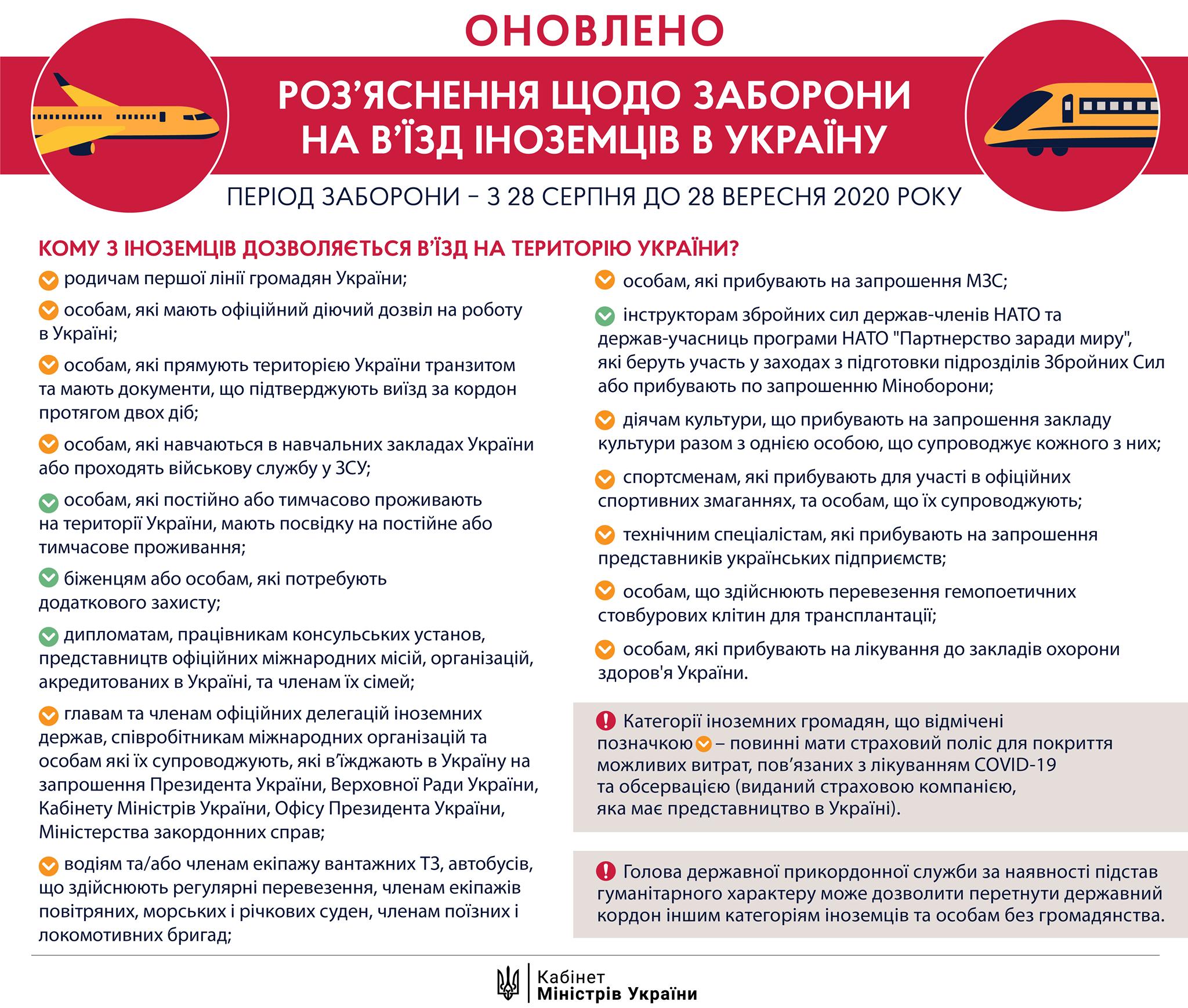 заборона на в'їзд іноземців до України інфографіка