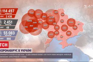 За добу в Україні - майже 2500 нових хворих на коронавірус