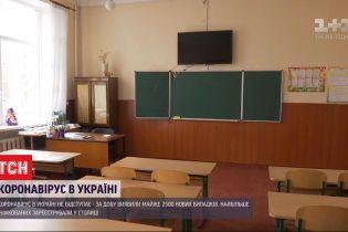 """Карантинное обучение: школы откроются в Украине везде, кроме 14 районов и городов """"красной"""" зоны"""
