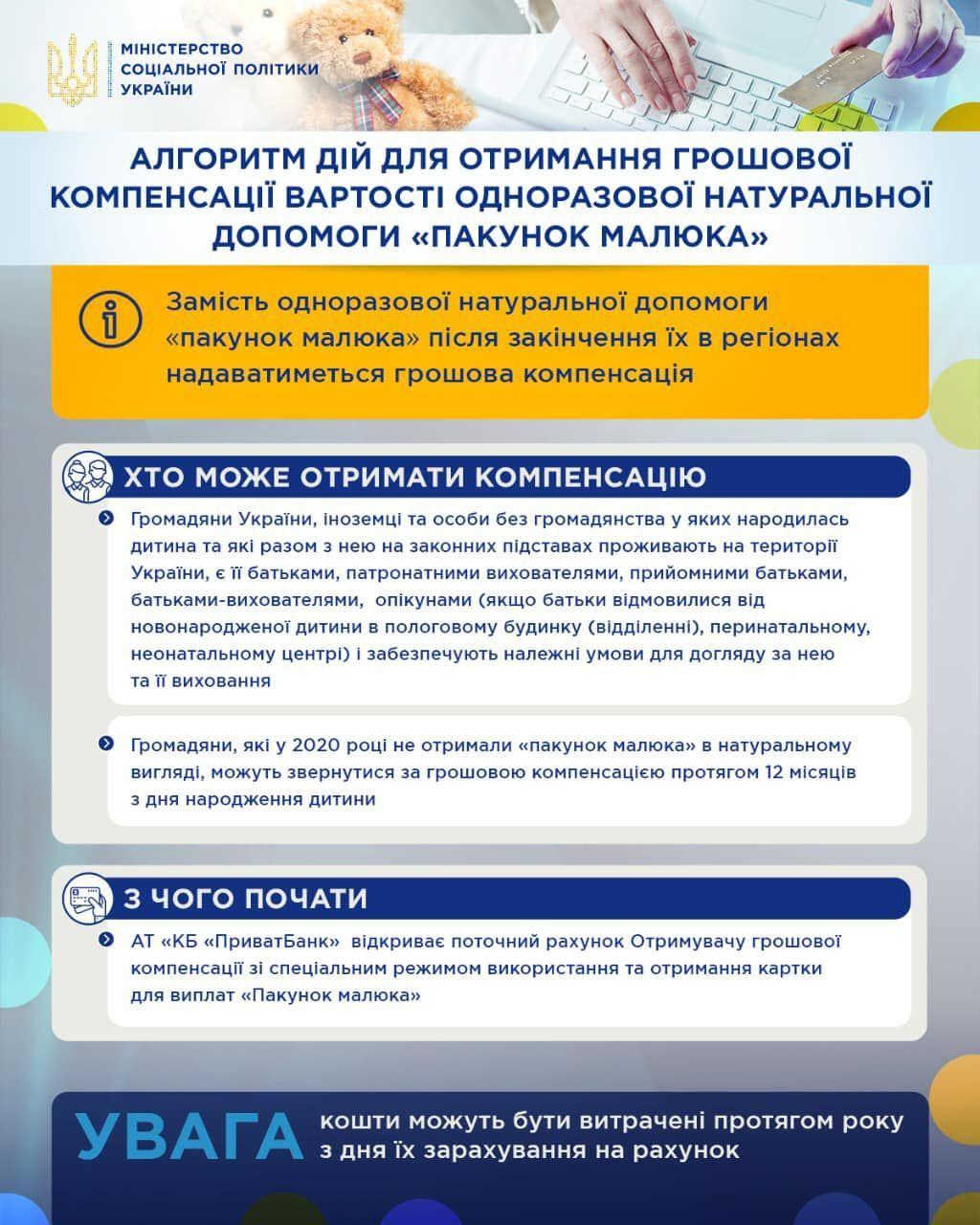 пакунок малюка інфографіка_1
