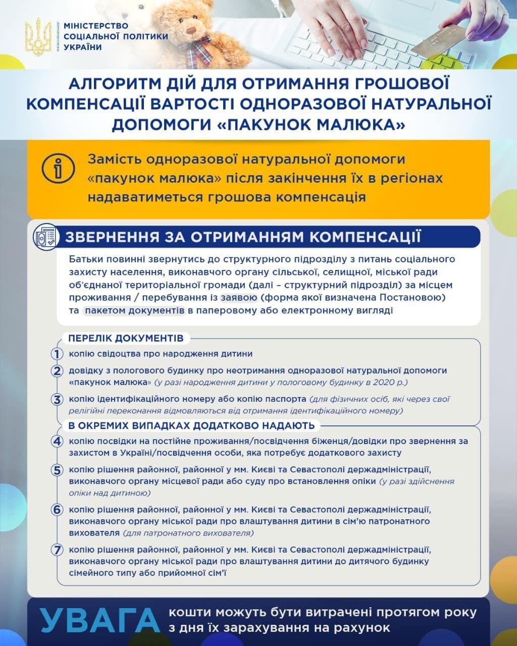 пакунок малюка інфографіка_4