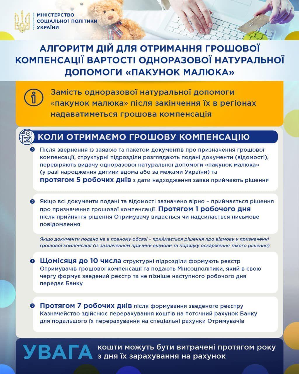 пакунок малюка інфографіка_3