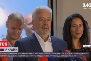 З ЄС чи Росією: Чорногорія визначається з курсом країни після парламентських виборів