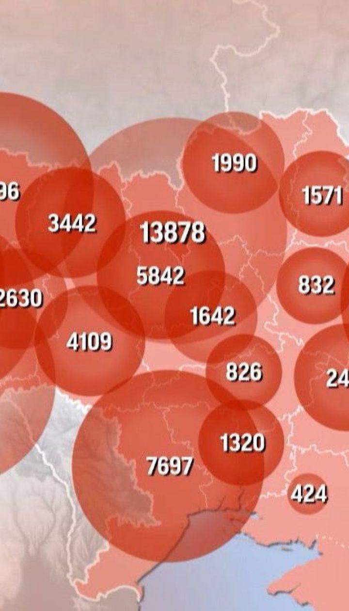 Коронавірус в Україні: кількість захворілих побила два антирекорди