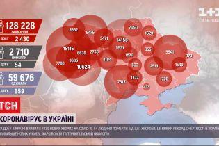 Коронавирус в Украине: за последние сутки умерли 54 человека